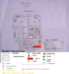 Базовий план електропроводки та опалення